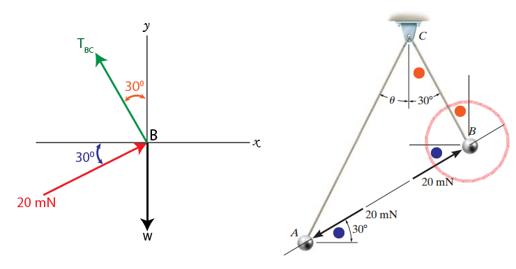 two spheres a and b have an equal mass